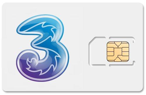 7gb-global-data-card