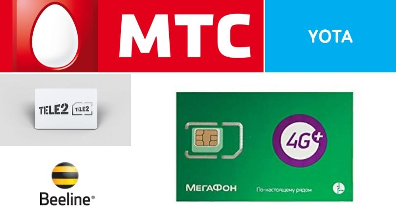 Russian SIM card for Indian Travelers