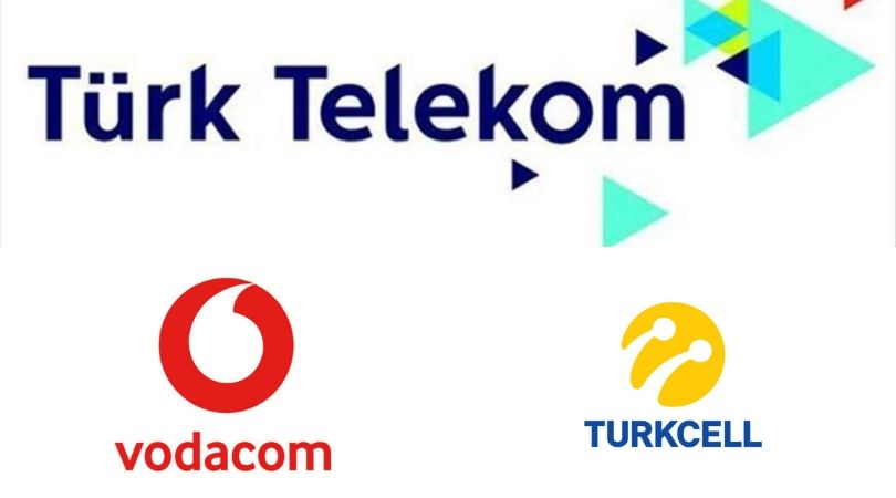 Best Turkey SIM Cards for India Tourists | TSIM's