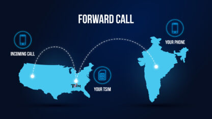 International Forwarded SIMs
